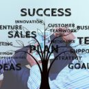 Top Marketing Strategies